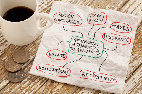 Financial planning includes considering your present and future requirements